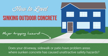 Repair Sunked Concrete with PolyLevel® in Southwestern Ontario
